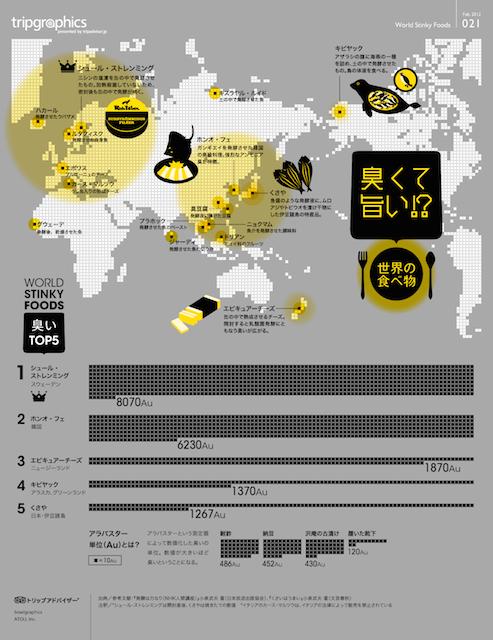 納豆やふな寿司の比じゃない? 世界のクサくて美味しい食べ物トップ5