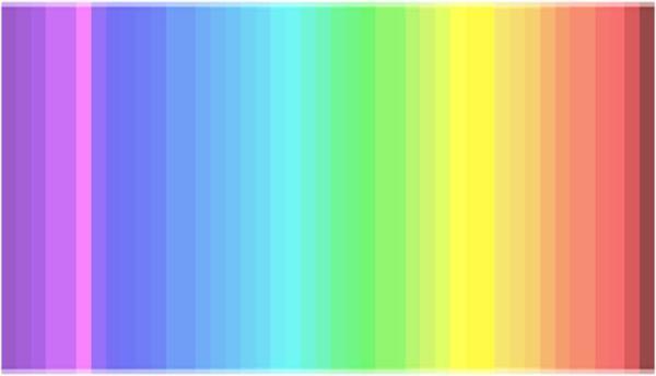 全ての色が見えるのは人口の25%!カラーテストをやってみよう。