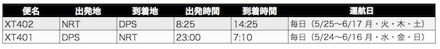 今日から毎日就航!エアアジアの成田〜デンパサール【バリ島】直行便がお得で便利