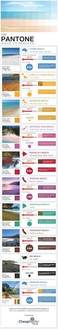 何色のビーチが好き?パントーンカラーで表された、世界の美しいビーチ