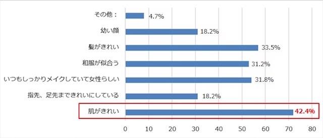日本の女性は世界で一番キレイ!?外国人男性が考える日本人女性の魅力とは