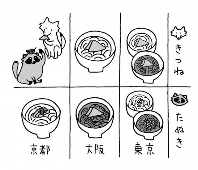 日本人同士で言葉が通じない?全然意味が違う「誤解されやすい方言」とは