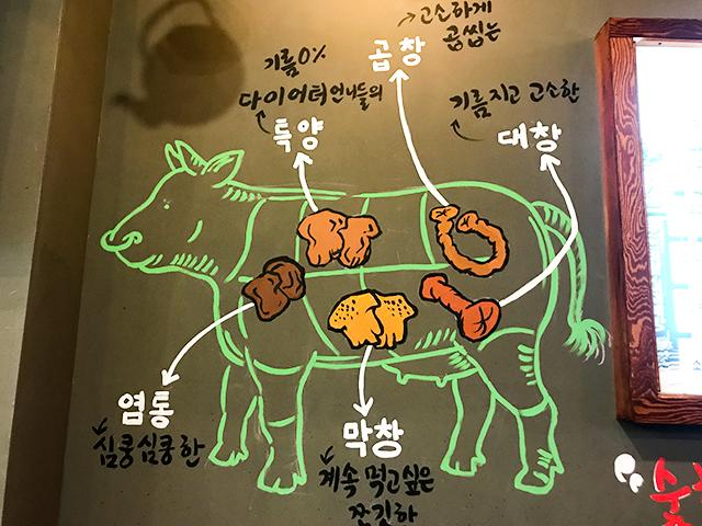 【韓国・ソウル】ホルモンが苦手だった人の概念を覆す絶品コプチャン