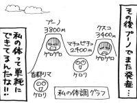 旅漫画「バカンスケッチ」【13】続・マチュピチュで高山病