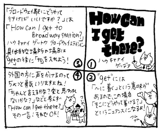 ひとこと英会話マンガ【9】海外で道を聞きたいときに便利な一言はこれ!