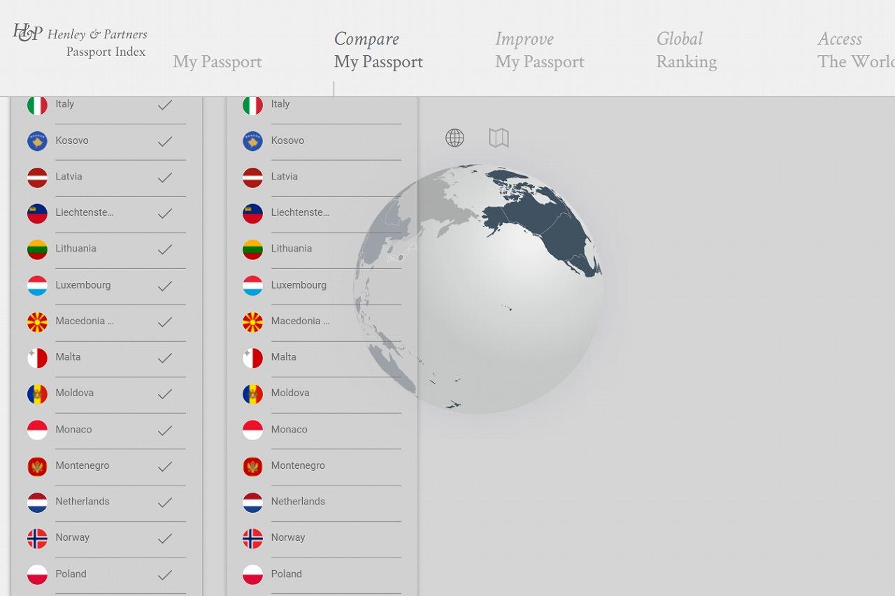 パスポートインデックス4