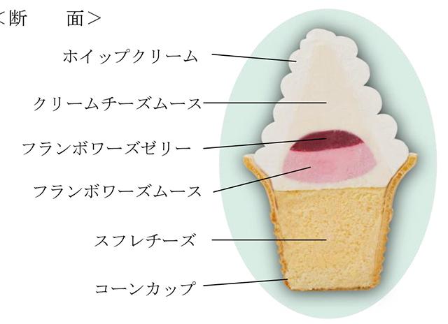 大阪新阪急ホテル「ソフトクリームみたいな、ケーキ。」