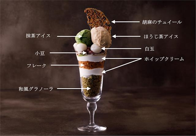 第一ホテル東京「〆のお茶パフェ」