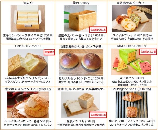 イクスピアリ・パン・コレクション全店