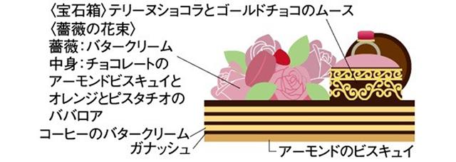 第一ホテル東京「プールマシエール」