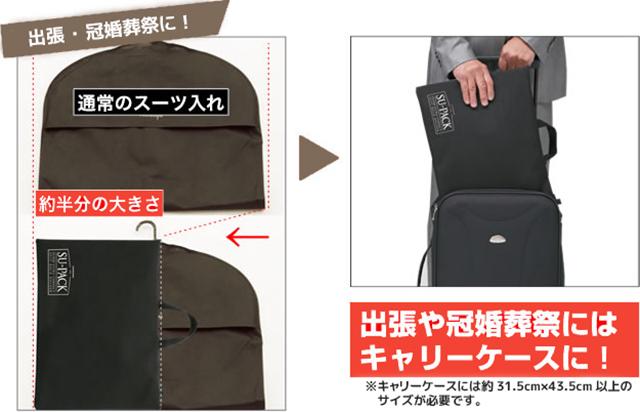 旅道具大賞2019【荷造り準備部門】SU-PACK「ガーメントケース」