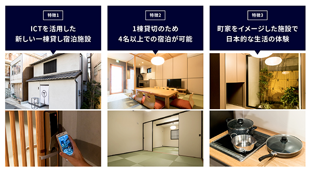 TABICT「MUSUBI HOTEL NARAYA-MACHI 1、2」