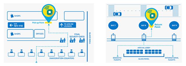 セブ・パシフィック航空「CEB Wi-Fiキット」