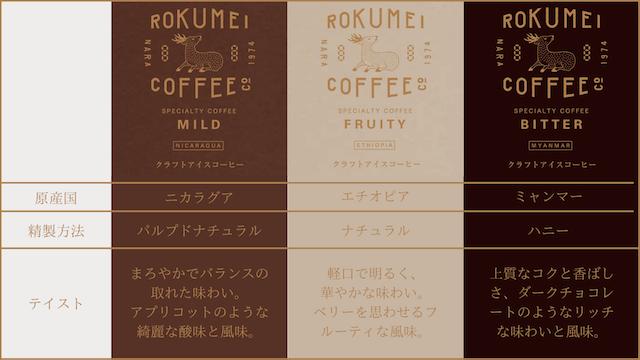 クラフトアイスコーヒー