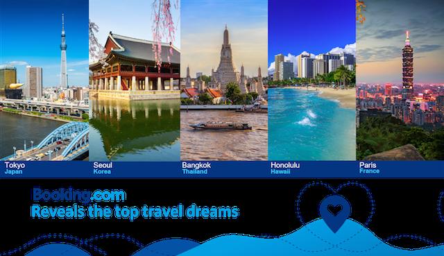 Booking.com01