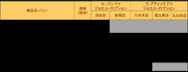 取扱商品・発売日