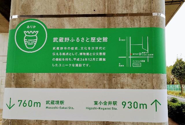 東京都・東京さんぽ「武蔵境〜武蔵小金井の高架下」ののみちの観光看板