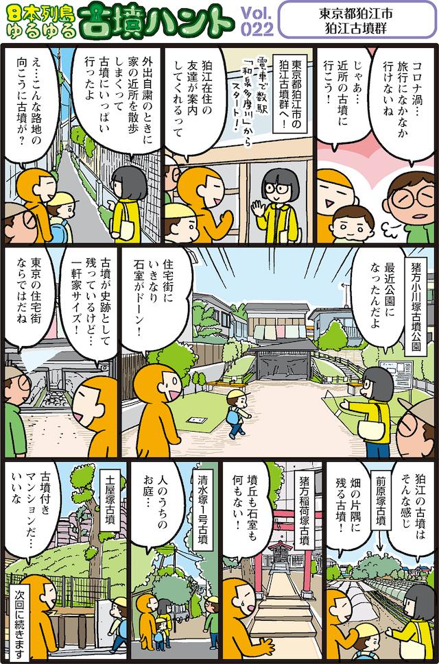 日本列島ゆるゆる古墳ハント22東京都狛江市狛江古墳群2