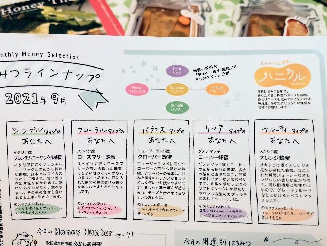 京都府京都市・蜂蜜専門店「ミールミィ」はちみつ定期便「ハニクル」タイプ別シート